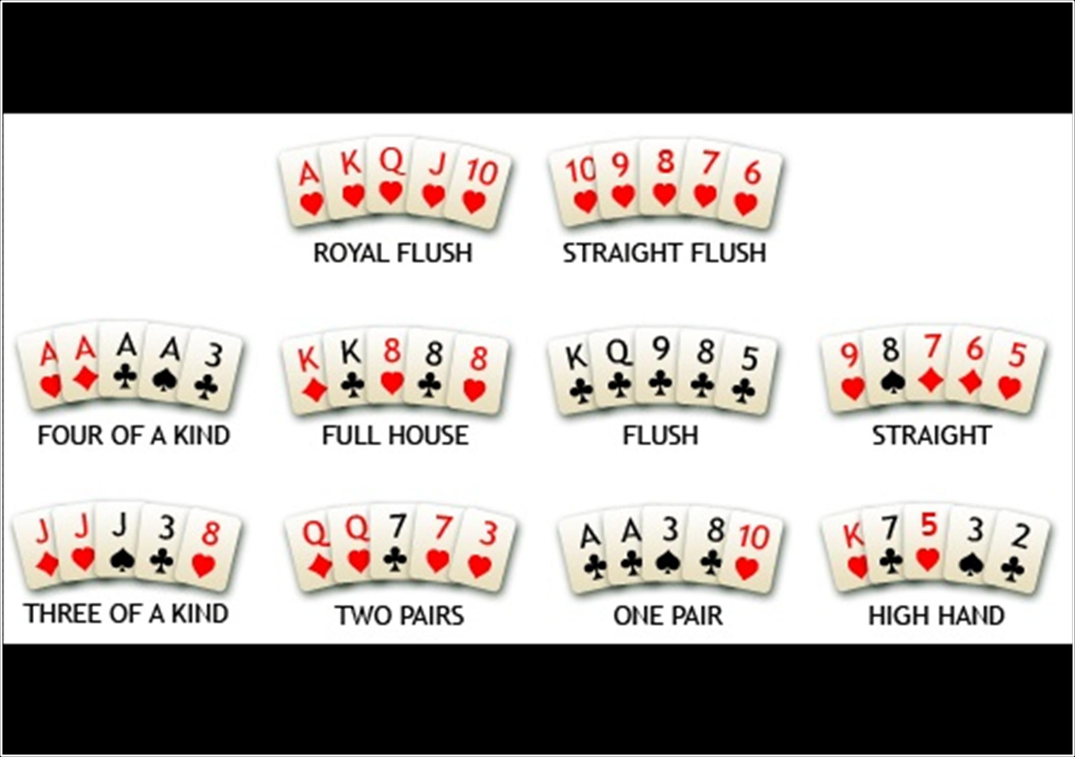 hand rankings texas holdem