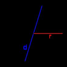 Kreisumfang Und  Fläche