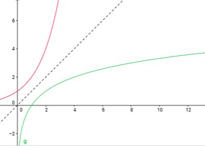 atfd exponential und logarithmusfunktion. Black Bedroom Furniture Sets. Home Design Ideas